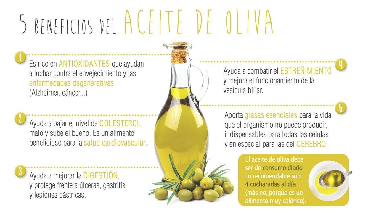 infografia-aceite-oliva-1-1280x720x80xX